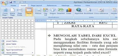 Mengelola Tabel ExcelWord