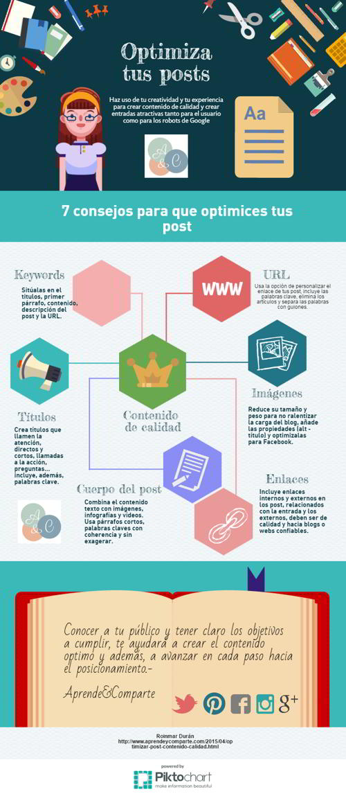 infografia optimizacion de post