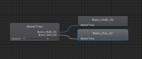 Mecanim blending tree