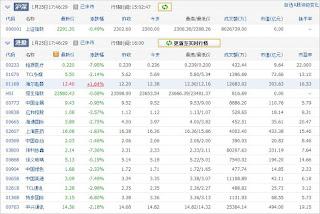 中国株コバンザメ投資ウォッチ銘柄watch20130125