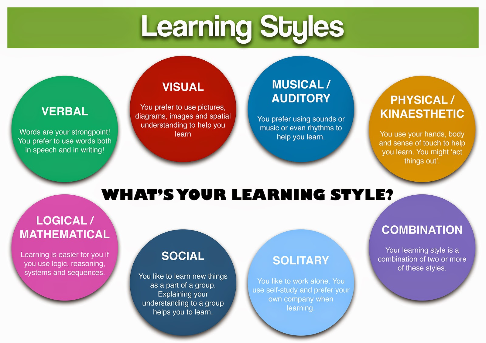 classroom management in secondary school online learning styles