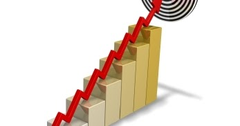 Target profit forex