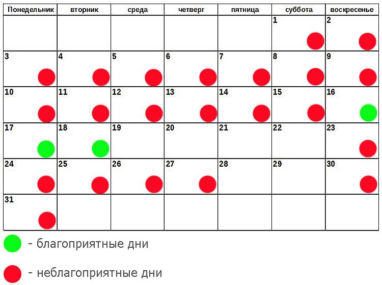Педикюр в марте 2017 благоприятные дни