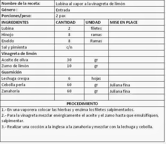 Baño Maria Cocina Definicion:Cocina creativa: marzo 2014