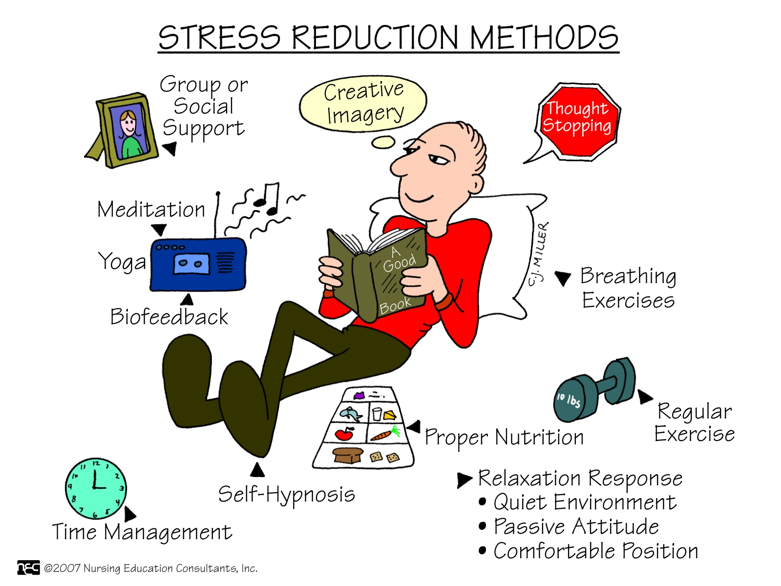 Stress+Reduction+Methods.jpg