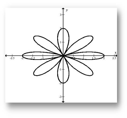 Cálculo Vectorial: 2.6 Graficación de curvas planas en coordenadas ...