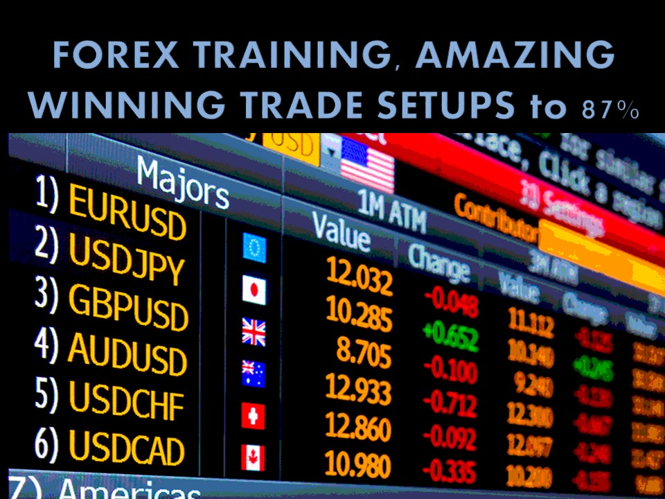 FOREX FUTURES TRAINING