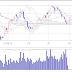 NY白金の分析