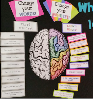 For the Love of Teaching: Tool for Teaching the Growth Mindset vs ...