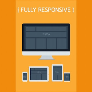 Responsive Web Design - The New Frontier