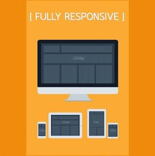 Responsive Web Design - The New Frontier