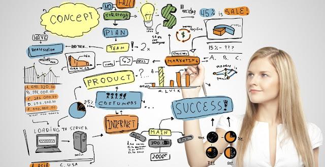 5 Langkah Perencanaan Bisnis di Dunia Internet Marketing