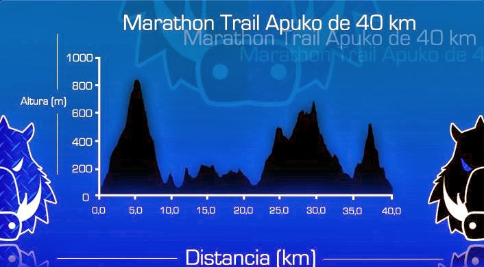 Marathon trail Apuko. Maratón.