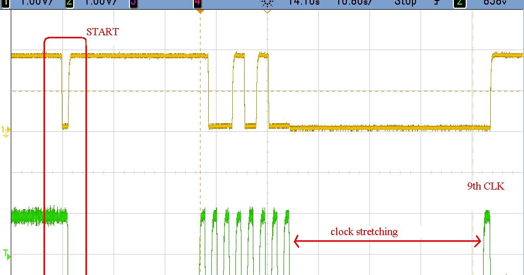 Linux Developed By Hackers For Hackers I2c Clock Stretching