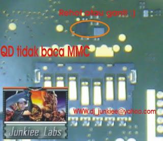 Solusi Perbaikan Nokia N Gage QD tidak baca MMC
