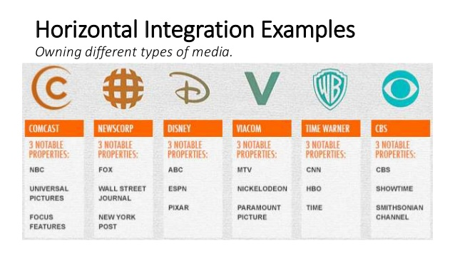 advantages and disadvantages of vertical integration essays The nature of vertical integration refers to the merger between two businesses or organizations at different levels of production it is intended to increase.