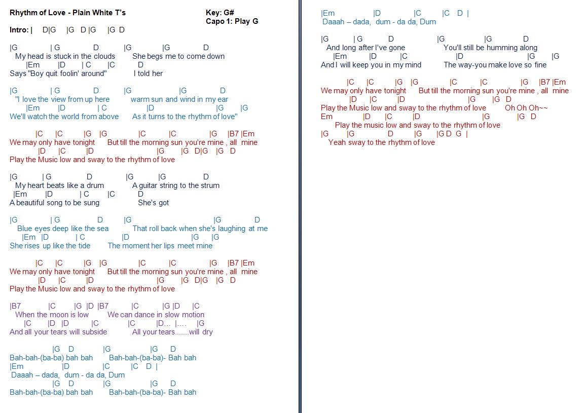 TalkingChord.com: Plain White Tu0026#39;s - Rhythm of Love (Cover + Chords)