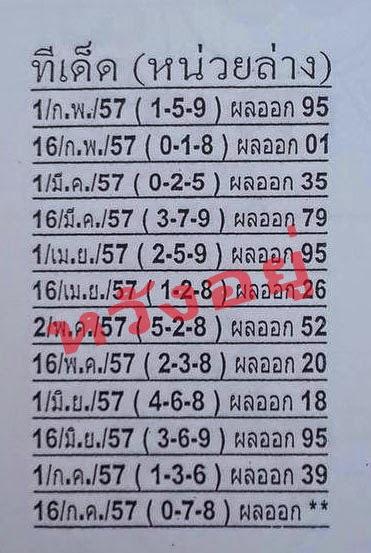 Thai Lotto Down Touch 16-07-2014