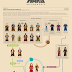 Episode I: The Phantom Menace (Star Wars Infographic)