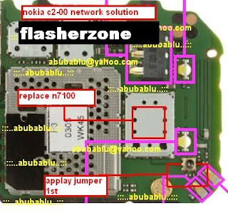 Nokia C2-02 Network Jumper Hardware Diagram Ways Solution