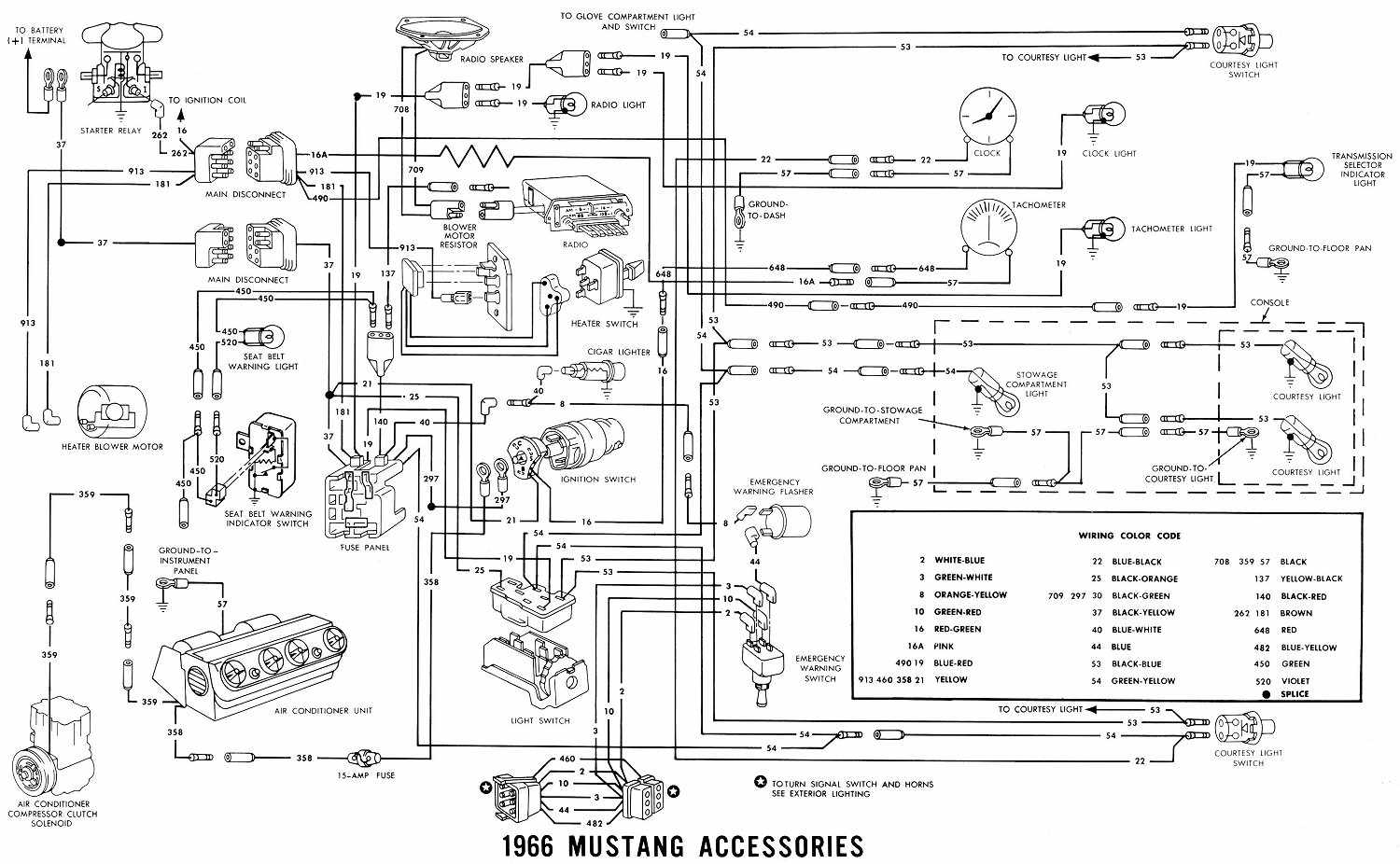 accessories electrical wiring diagrams of 1966 ford mustang