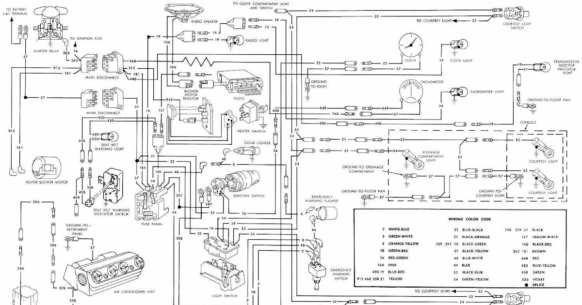 accessories electrical wiring diagrams of 1966 ford