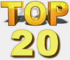 Top 10 20 blogs in Kenya 2015