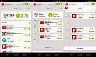 Cara Hemat Kuota Internet Sampai 50% Di Android