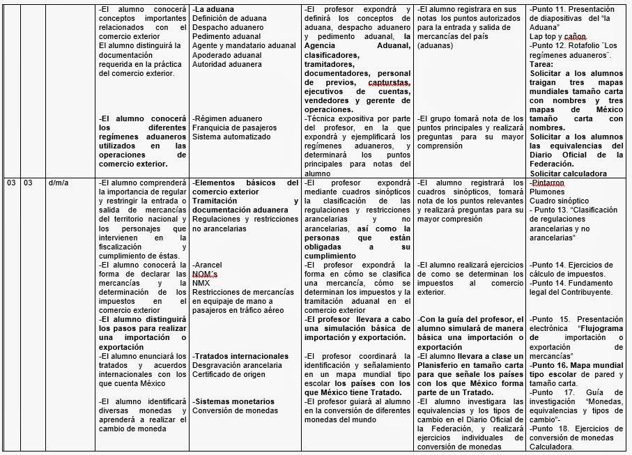CARTA DESCRIPTIVA | Comercio Exterior ETTA B11