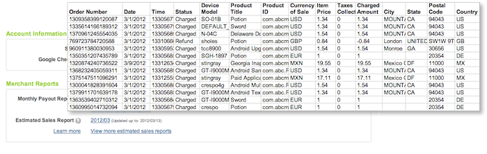Android Developers Blog New Sales Reports on Google Play – Sample of Monthly Sales Report