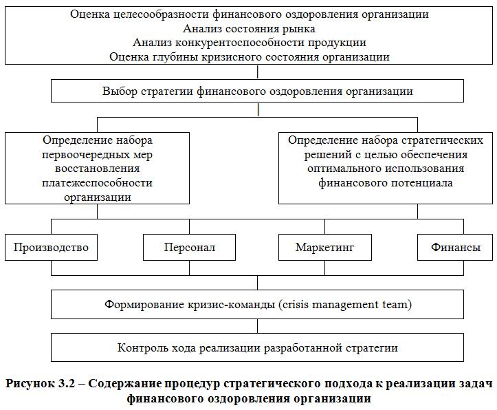 Курсовые дипломные контрольные работы отчеты по практике  Анализ платежеспособности предприятия пути и мероприятия ее повышения