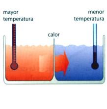 Capilaridad densidad absoluta y peso espec fico - Que es un emisor termico ...
