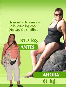 bajar 20 kilos 81 kilos 61 kilos dietacormillot antes despues
