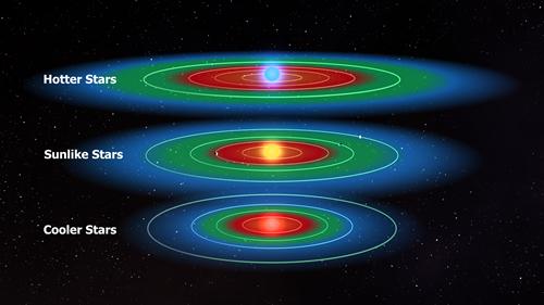 kepler belt planets - photo #41