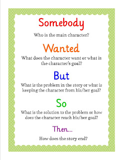 Simply SWEET TEAching: Summarizing with Somebody-Wanted-But-So