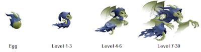 Dragon City Dragão Dragão no Dragon City