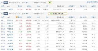 中国株コバンザメ投資ウォッチ銘柄watch20130812