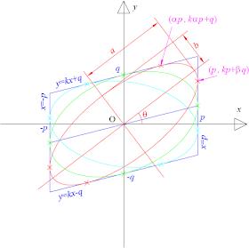 形 平行 定義 四辺