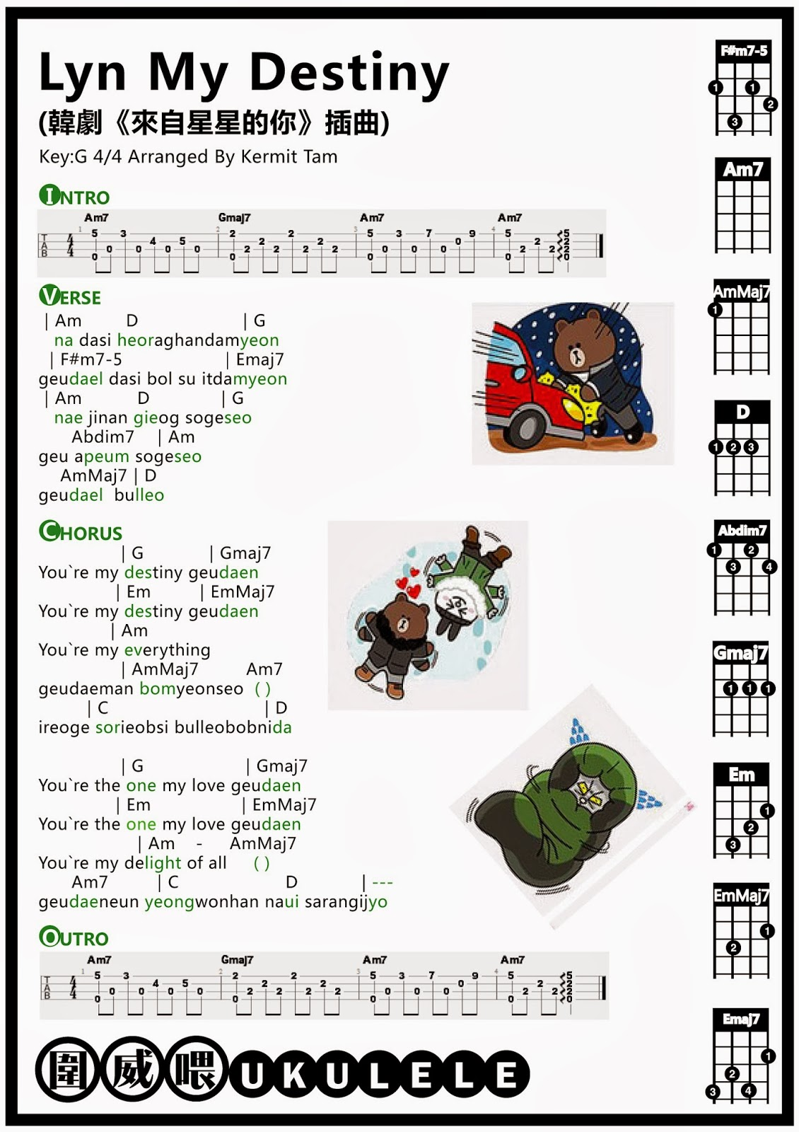 Amazoncom Learning to Play Guitar Chords Scales and