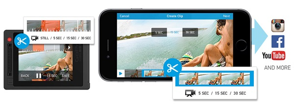 GoPro releases new Trim and Share feature for Cameras and GoPro app