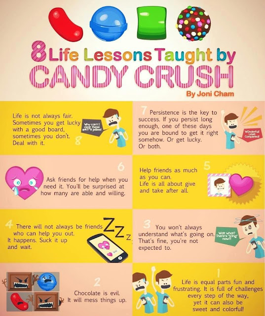 8 life lessons taught by Candy Crush Saga
