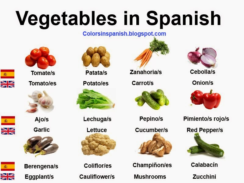 Fruits Name In Spanish