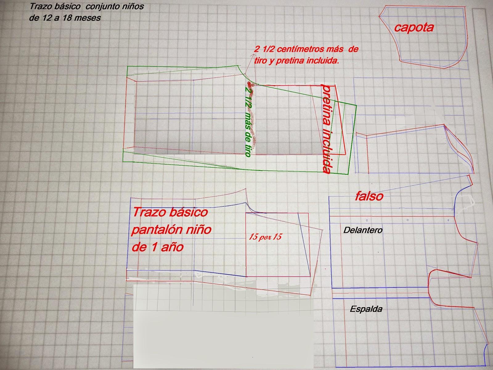Costurarte el arte de coser: Como trazar un patrón sobre medidas parte I