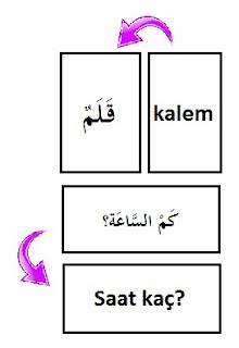 Arapça kelime ezberlemede kullanılacak kelime/cümle kartları