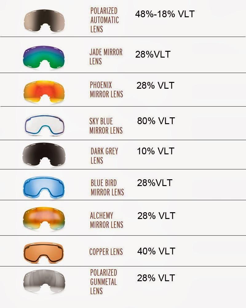 oakley airbrake lens guide