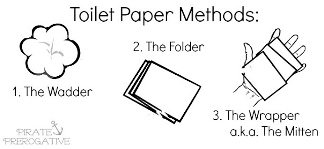 The three methods of toilet paper use. Which are you?