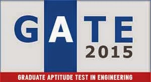 GATE 2015 Syllabus of Computer Science
