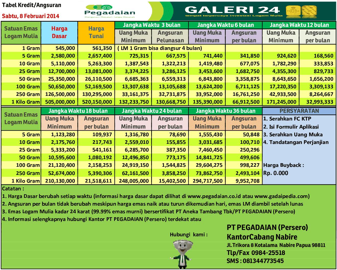 harga emas dan tabel kredit emas pegadaian 8, 9 februari 2014