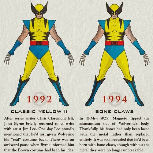 05-The-Wolverine-1992-1994-Infographics-Halloween-Costumes-www-designstack-co