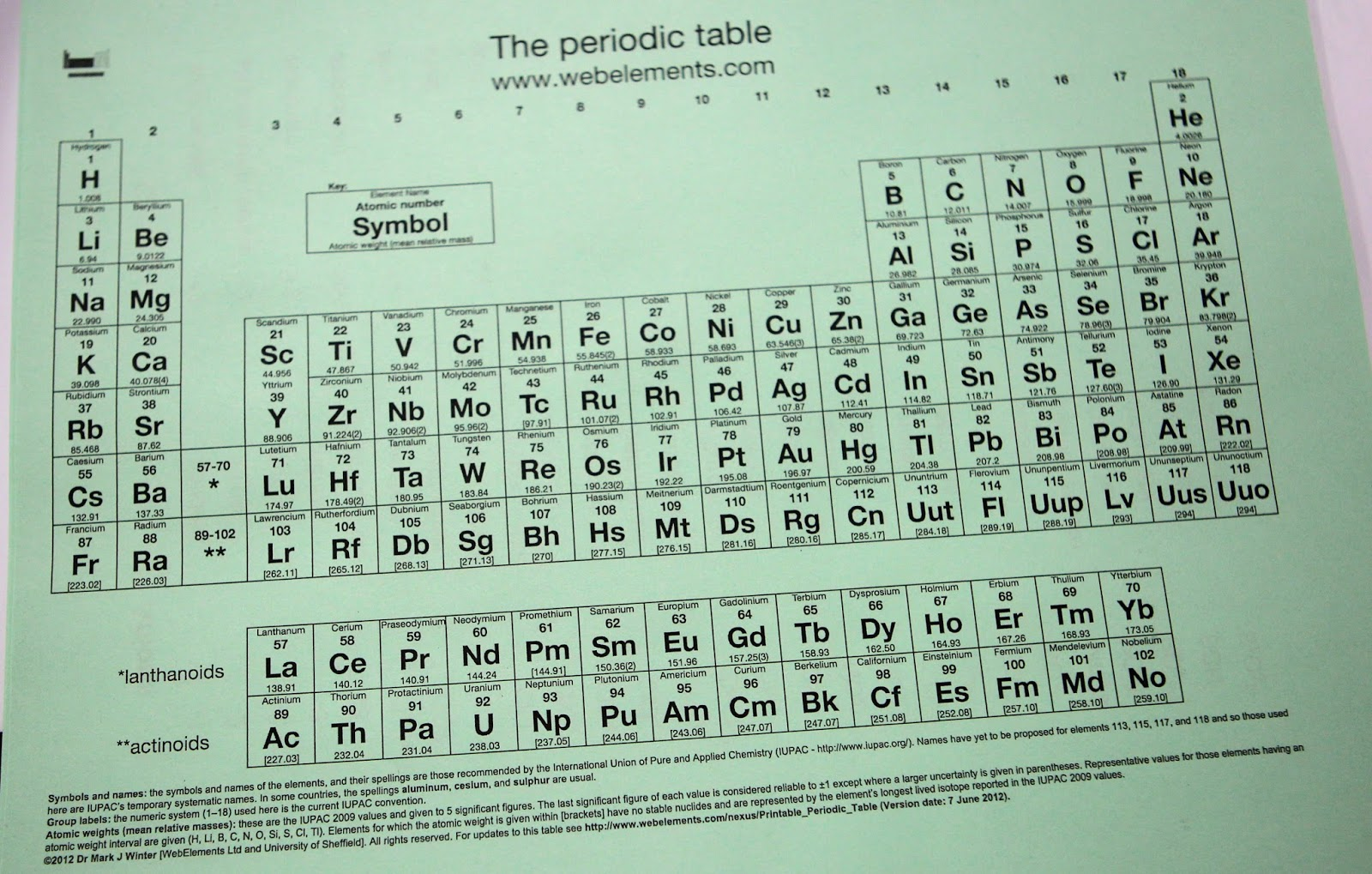 Periodic Table Of Elements Updated With Four New Elements